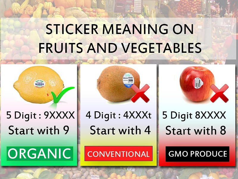 Know the coding meaning of food stickers